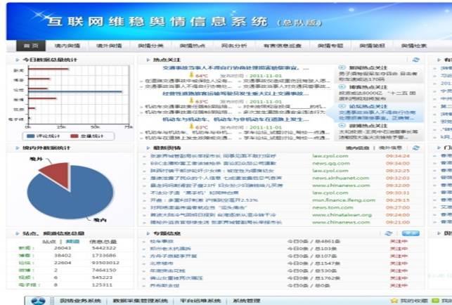 政府购买社会组织服务项目—运用云计算的网络社会舆情监测